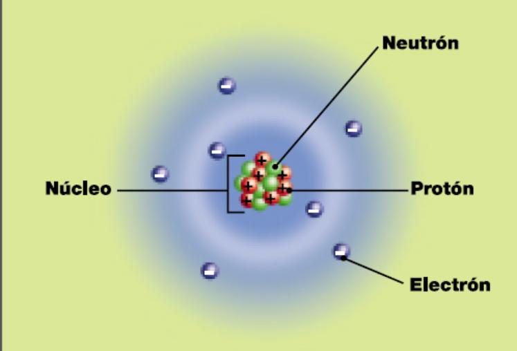 Radiaciones Ionizantes Principios Físicos De Las