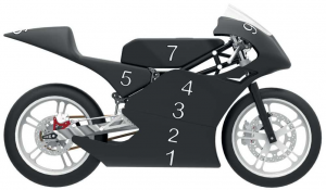 motoperfil