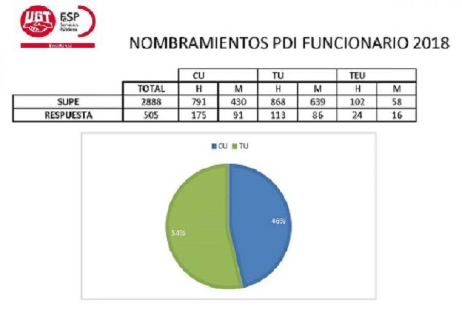 Informe PDIF enero 2019