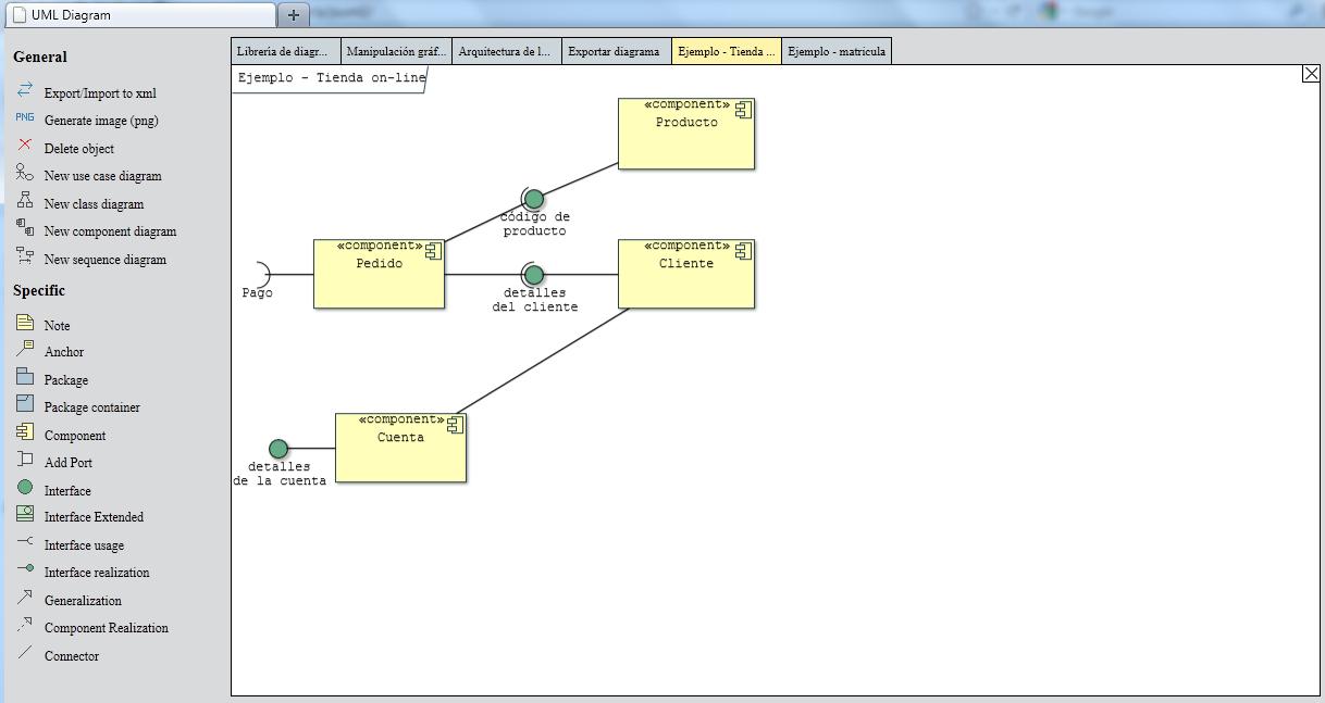 Prof jose raul romero dpto informatica y analisis numerico class diagram component diagram pooptronica Images