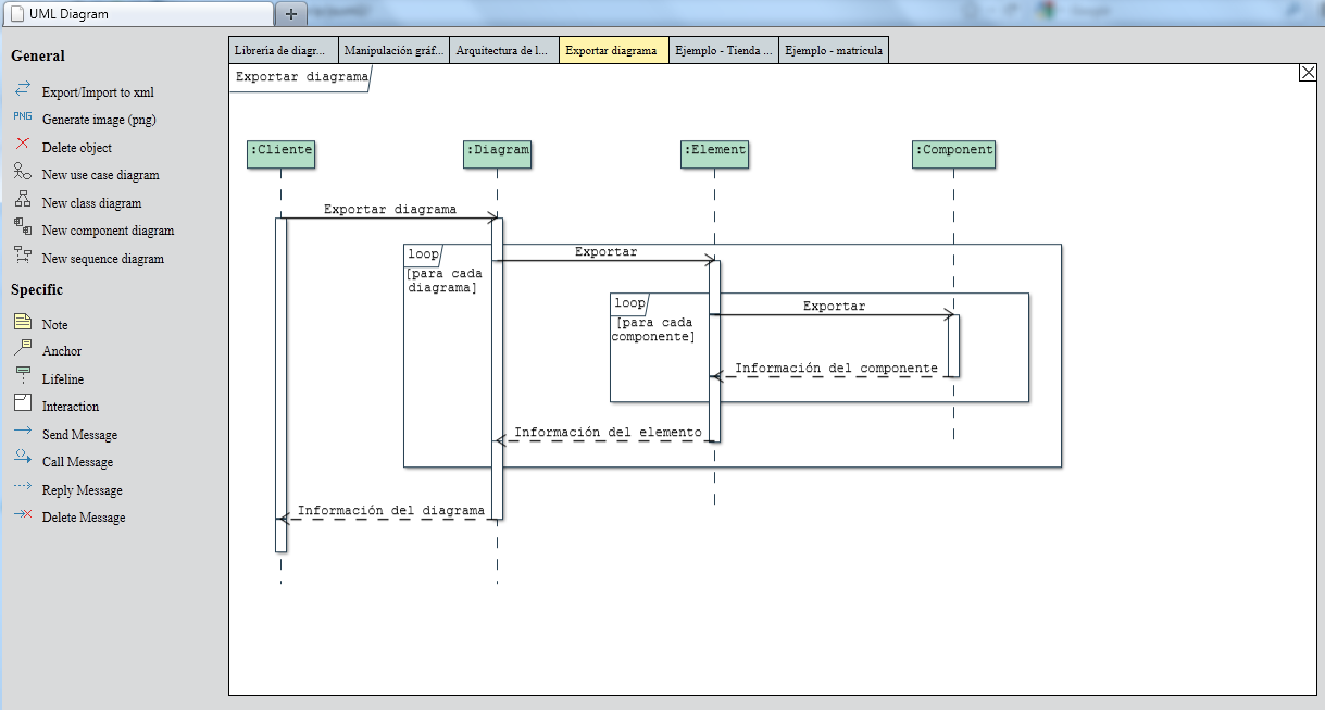 Prof jose raul romero dpto informatica y analisis numerico uco sequence diagram uml profile ccuart Image collections