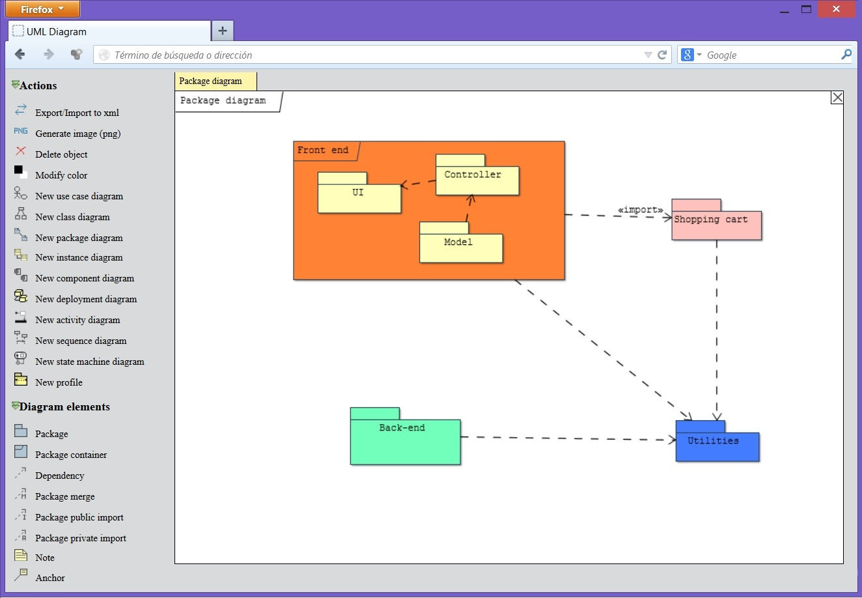 Prof jose raul romero dpto informatica y analisis numerico class diagram component diagram pooptronica Choice Image