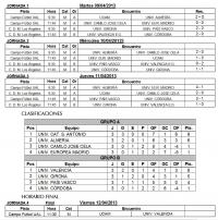 Finaliza el Campeonato de España Universitario de Fútbol
