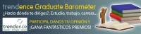 La UCO participa en la encuesta estudiantil europea Trendence Graduate Barometer